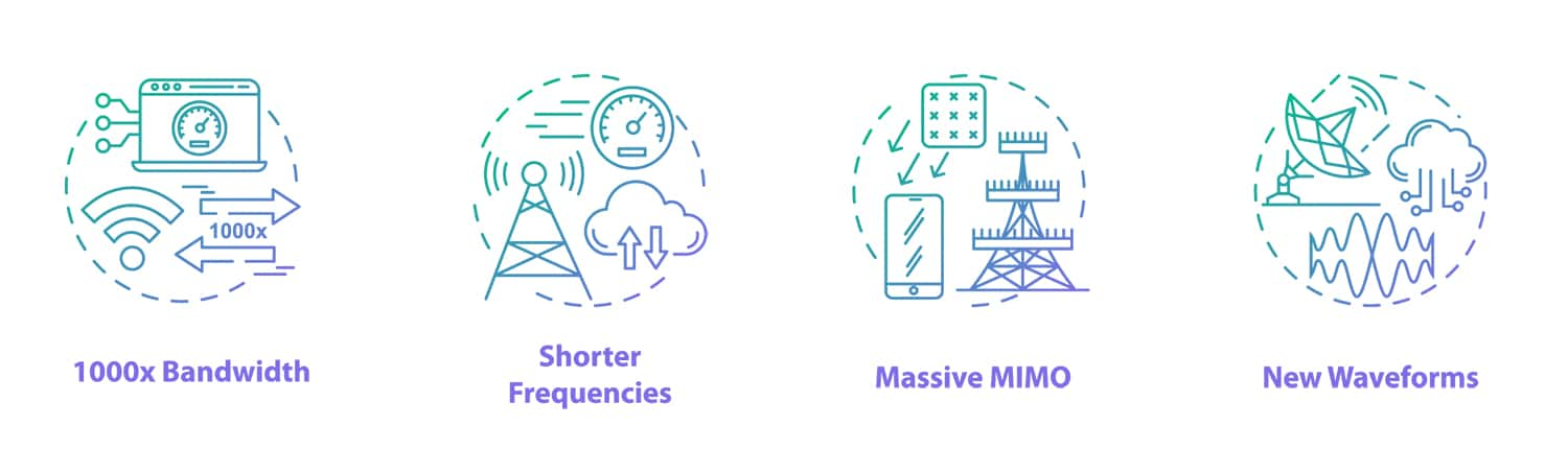 5g Network Differences Icons