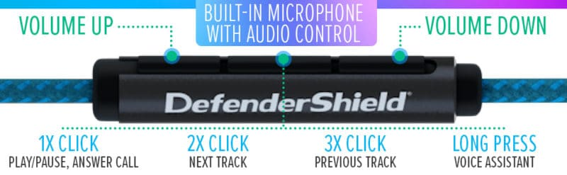 DefenderShield EMF Free Headphones Audio Controller Switch