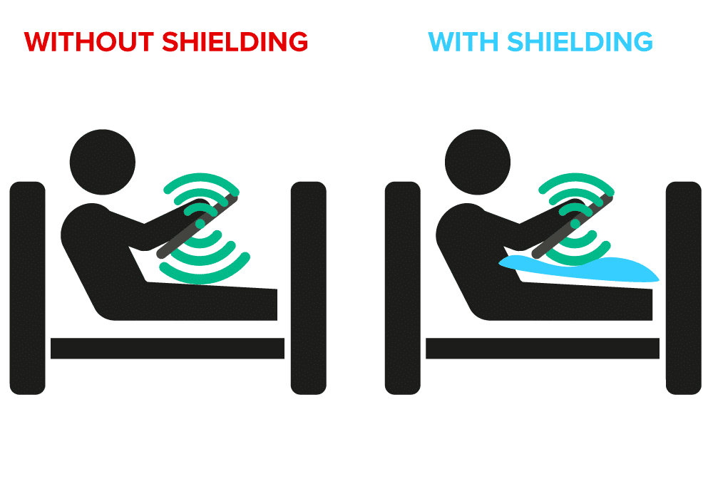 DefenderShield Blanket - With & Without EMF Shielding