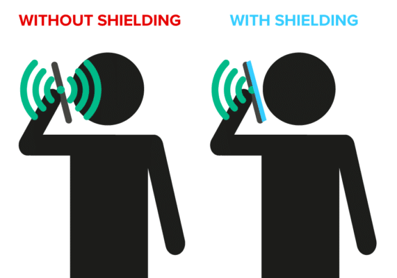 DefenderShield Cell Phone Case - With & Without EMF Shielding