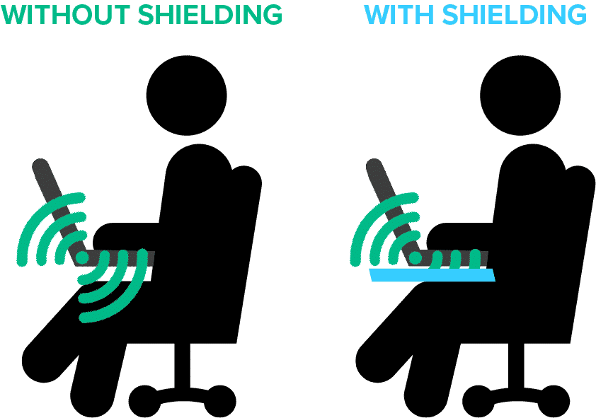 Laptop with and without DefenderShield shielding technology